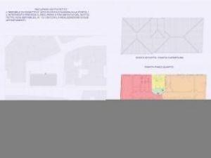 Milano incremento Valorizzazione immobiliare